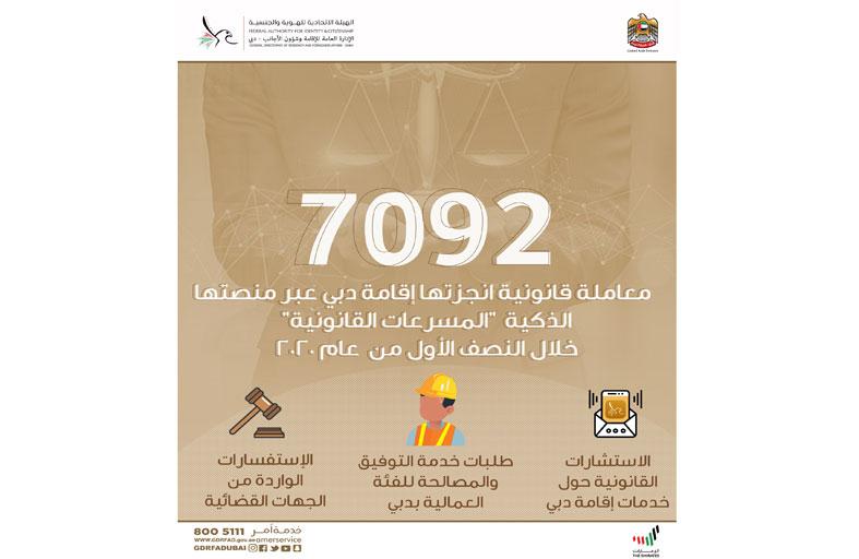 7 آلاف معاملة أنجزتها إقامة دبي عبر منصة المسرعات القانونية خلال 6 أشهر