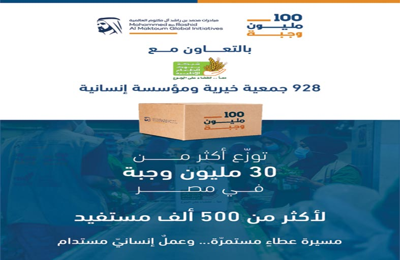حملة 100 مليون وجبة تنجز توزيع أكثر من 30 مليون وجبة بالتعاون مع الشبكة الإقليمية لبنوك الطعام في مصر