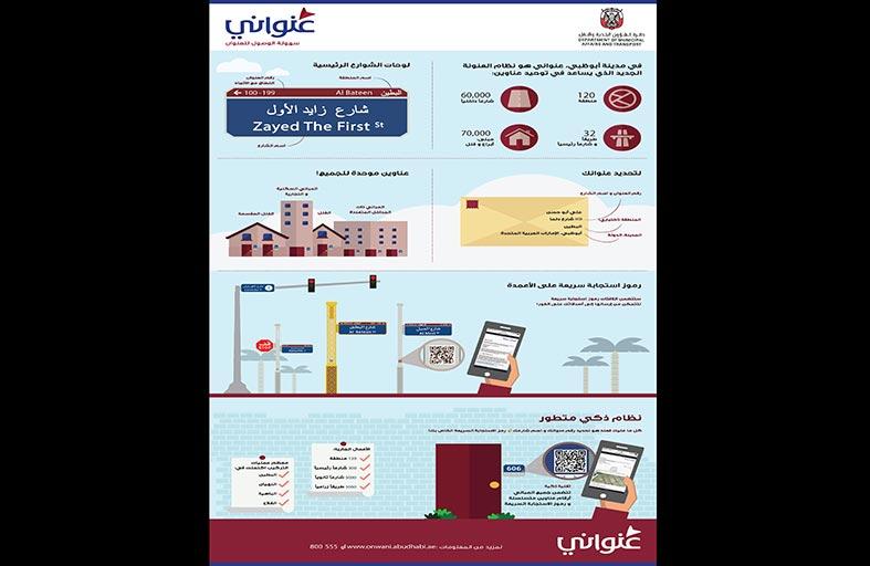 بلدية مدينة أبوظبي تحقق معدلات مرتفعة في تنفيذ مراحل مشروع «عنواني» في أبوظبي