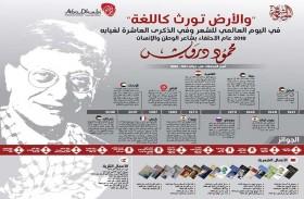 دائرة الثقافة والسياحة - أبوظبي تعلن الشاعر محمود درويش شخصية العام 2018 في الموسوعة الشعرية
