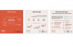 برنامج خبراء الإمارات يطلق مشروع الهوية البيئية الإماراتية