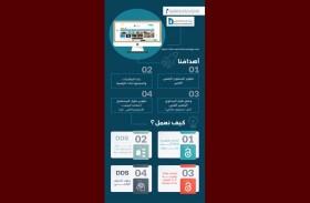 محمد بن راشد للمعرفة تحفِّز أفراد المجتمع إلى الاستفادة من خدمات  مركز المعرفة الرقمي