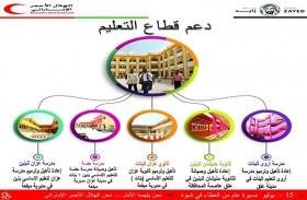 «الهلال» يؤكد مواصلة دعمه السخي للمشاريع الحيوية في شبوة اليمنية