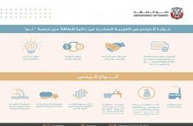 دائرة الطاقة، بالتعاون مع هيئة أبوظبي الرقمية، توفر خدمات التراخيص الفورية عبر منظومة خدمات أبوظبي الحكومية «تم»