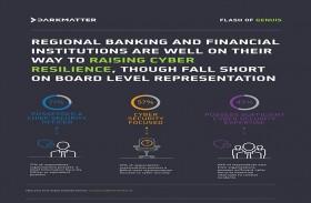 منتدى «التداول المالي» يبحث الاربعاء المقبل بدبي الأمن الإلكتروني المصرفي