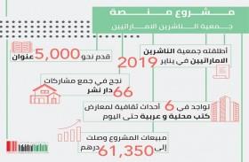 مشروع منصة.. نافذة الناشر الإماراتي في المعارض والفعاليات الدوليّة