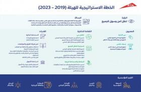 طرق دبي تعتمد خطتها الخمسية 2019 - 2023