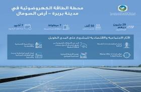 أبوظبي للتنمية يدشن محطة للطاقة الشمسية في أرض الصومال بسعة 7 ميغاواط