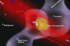ناسا تكشفُ الشكل الغريب لغلافنا الشمسي