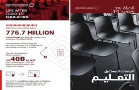 مؤسسة دبي للمستقبل تستشرف مستقبل التعليم عن بعد