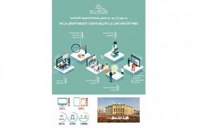 جامعة الشارقة تُعلن عن نتائج وإحصائيات تطبيقها للتعلم عن بُعد