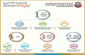 دائرة التخطيط العمراني والبلديات تطلق 7 خدمات رقمية جديدة ضمن منصة الخدمات الذكية «سمارت هب»