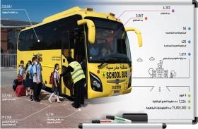 مواصلات الإمارات تصدر تقريرها السنوي الشامل لعام  2018 تحت عنوان «التحوّل.. لمواصلة الريادة»