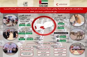 دولة الإمارات تقدم 80 طنا من المساعدات الإنسانية لسكان « عدن و شبوة و الحديدة »