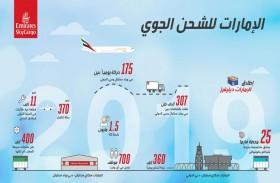 الإمارات للشحن الجوي تواصل إسهاماتها القيمة في تسهيل انسياب التجارة وحركة الشحن الجوي العالمية