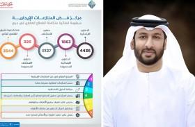 فض المنازعات الإيجارية في دبي منظومة قضائية متكاملة