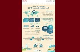 أراضي دبي: 13.6%  نسبة إسهام القطاع العقاري في الناتج المحلي الإجمالي لإمارة دبي