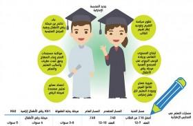 التربية تطبق مسار النخبة العام الدراسي الجاري على 26 مدرسة منها 6 بدبي